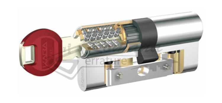 Cilindro Europeo KABA ExperT – Quattro Plus – Penta
